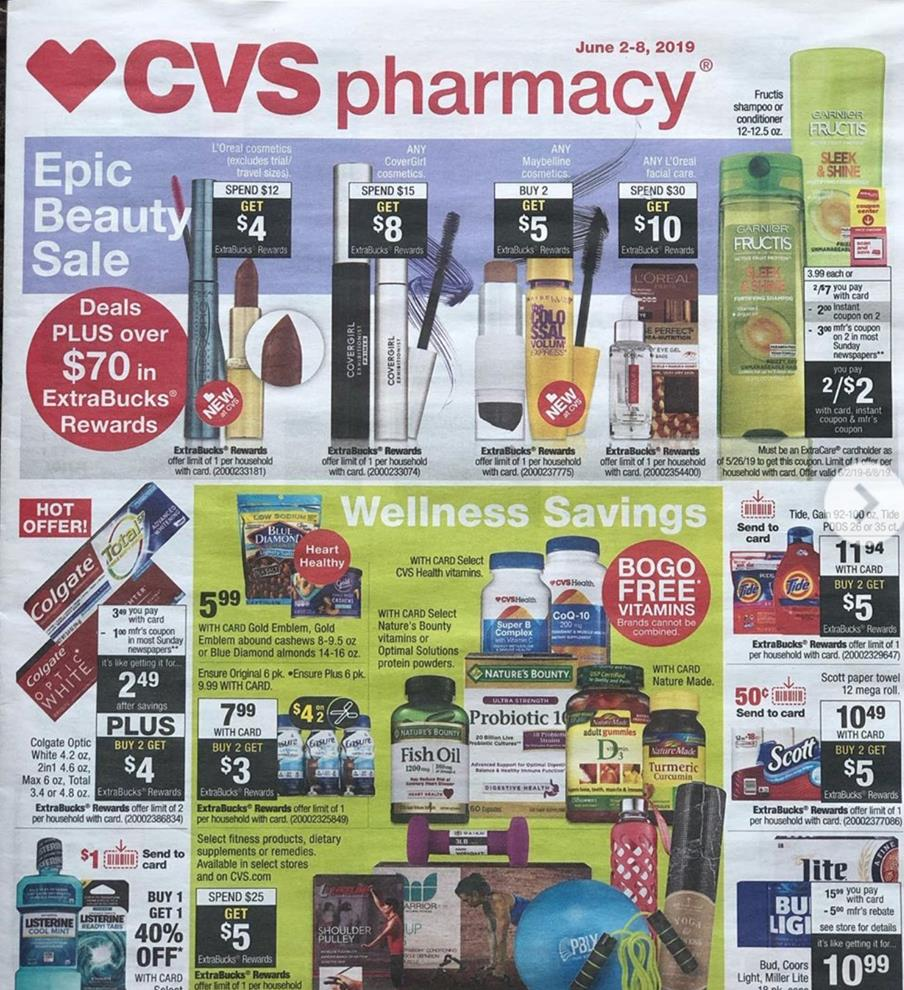cvs weekly ad preview jun 2